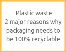Plastic waste – 2 major reasons why packaging needs to be 100% recyclable