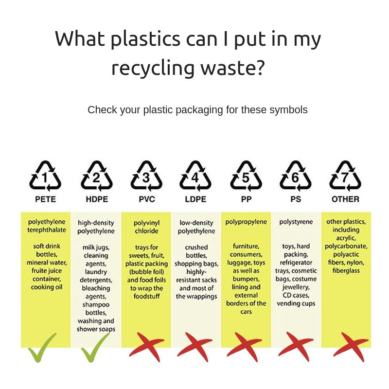 What plastics can I put in my recycling waste_