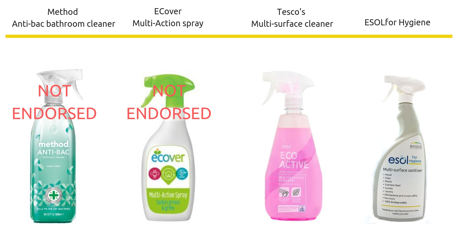 Method vs ECover vs Tescos vs ESOL for Hygiene