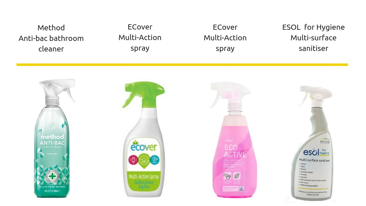 Method vs ECover vs Tescos vs ESOL for Hygiene