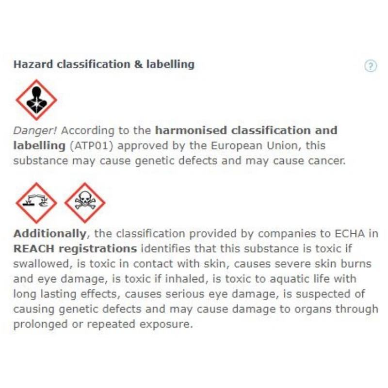ar Acid hazard classification and labelling