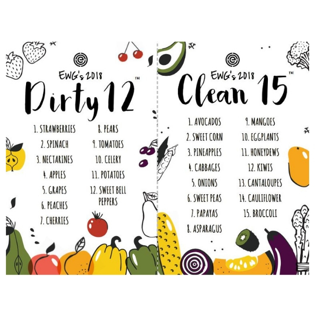 EWG 2018 clean 15 and dirty dozen
