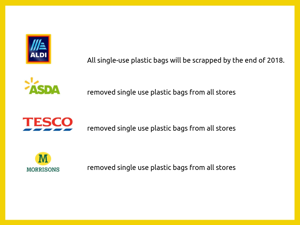 Single use plastic carrier bags
