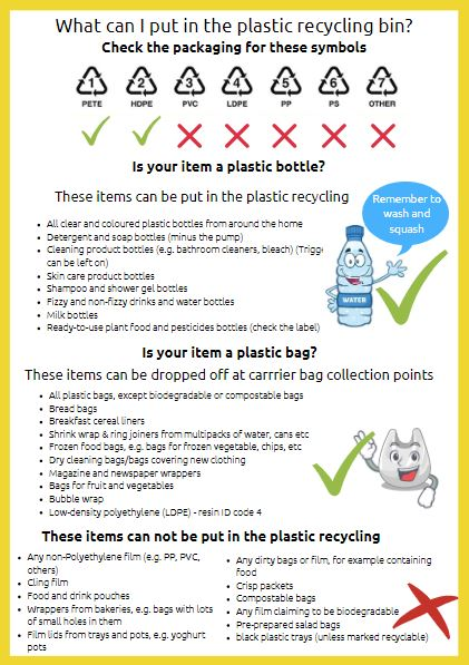 What can I put in the plastic recycling downloadable poster